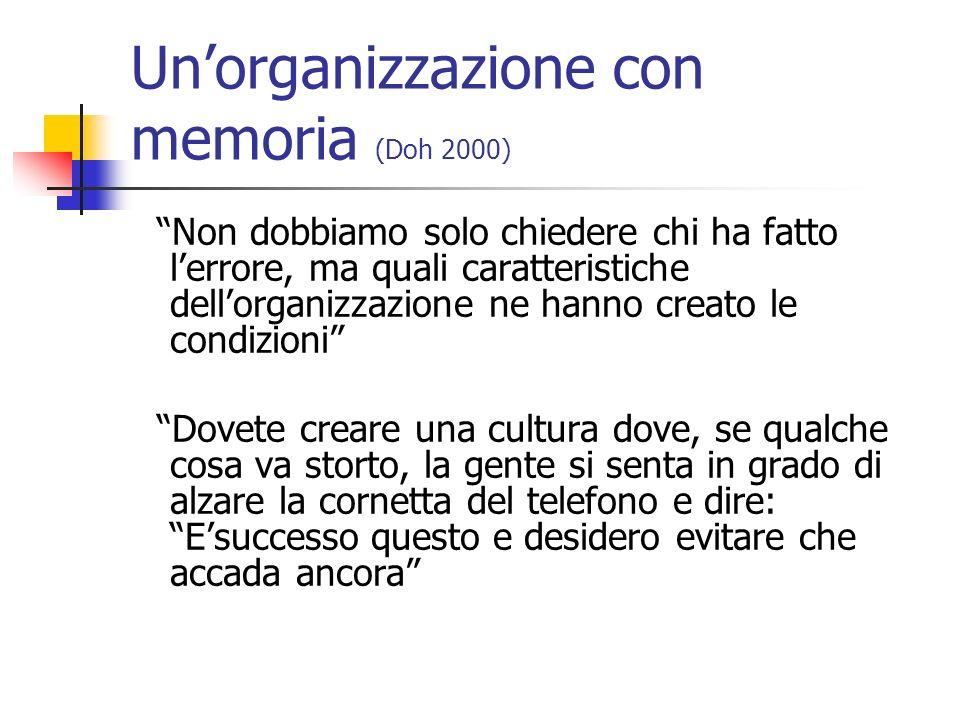 Un'organizzazione con memoria (Doh 2000)