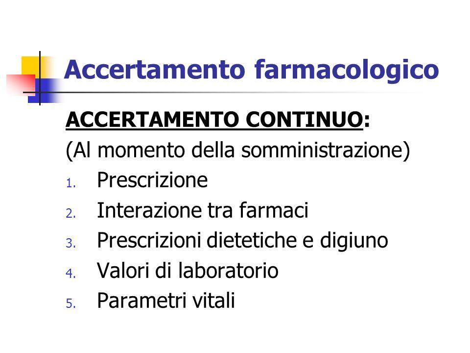 Accertamento farmacologico
