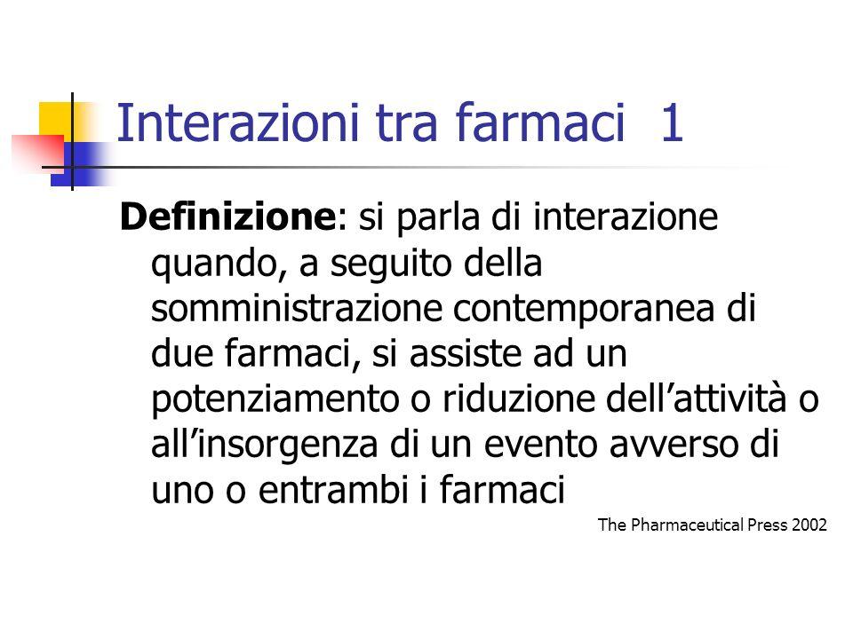 Interazioni tra farmaci 1