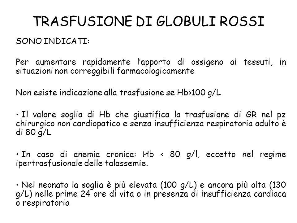 TRASFUSIONE DI GLOBULI ROSSI
