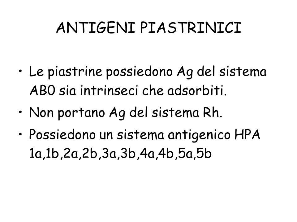 ANTIGENI PIASTRINICI Le piastrine possiedono Ag del sistema AB0 sia intrinseci che adsorbiti. Non portano Ag del sistema Rh.