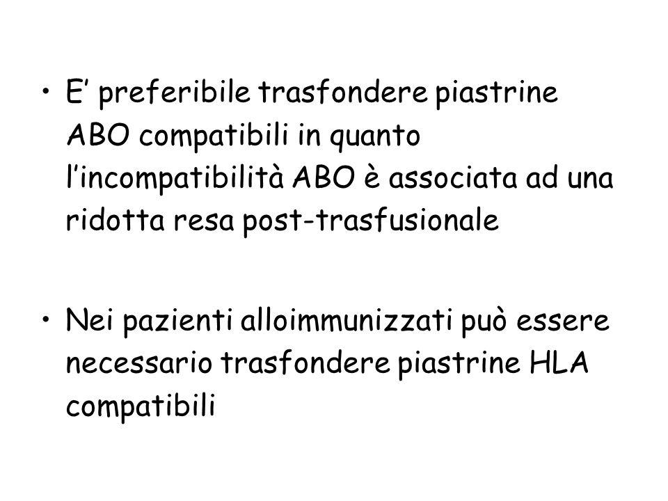 E' preferibile trasfondere piastrine ABO compatibili in quanto l'incompatibilità ABO è associata ad una ridotta resa post-trasfusionale