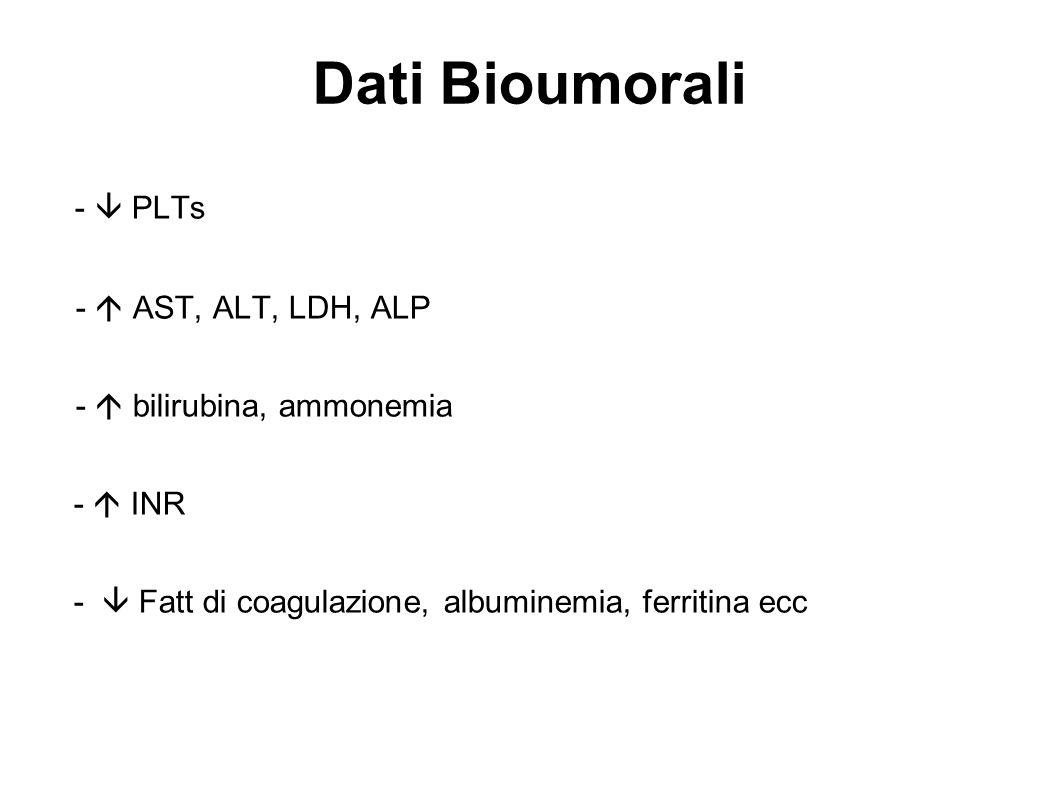 Dati Bioumorali -  PLTs -  AST, ALT, LDH, ALP