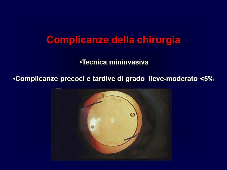 Complicanze della chirurgia