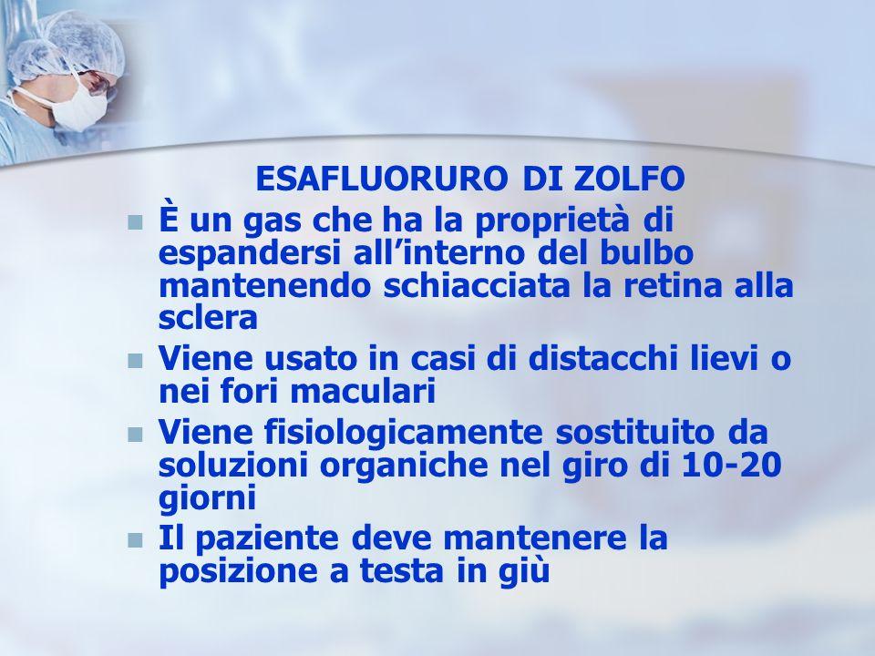 ESAFLUORURO DI ZOLFO È un gas che ha la proprietà di espandersi all'interno del bulbo mantenendo schiacciata la retina alla sclera.