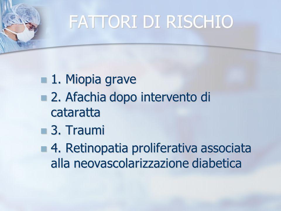 FATTORI DI RISCHIO 1. Miopia grave
