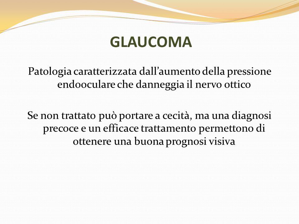 GLAUCOMA Patologia caratterizzata dall'aumento della pressione endooculare che danneggia il nervo ottico.