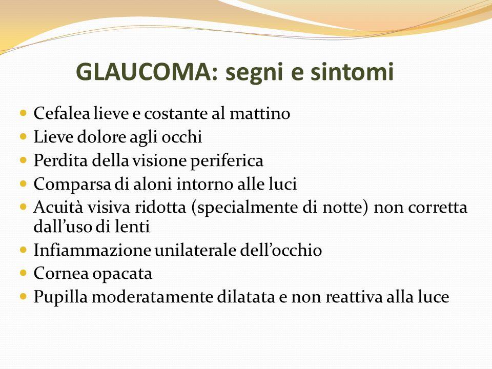 GLAUCOMA: segni e sintomi