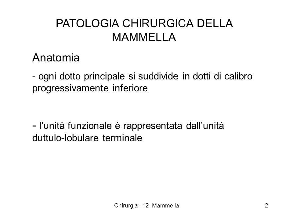 PATOLOGIA CHIRURGICA DELLA MAMMELLA