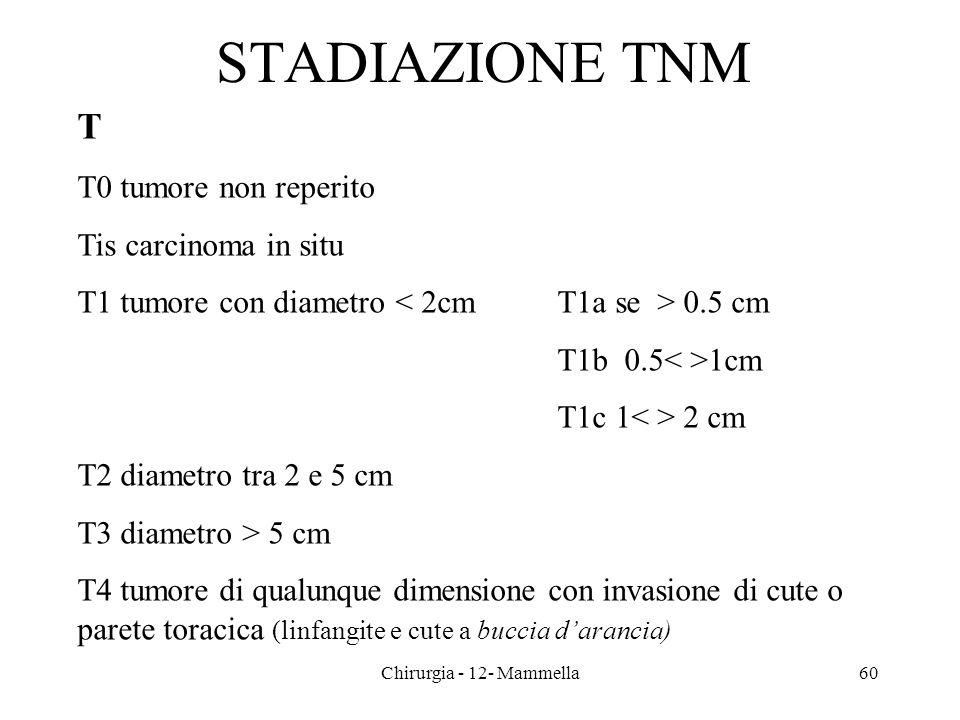 STADIAZIONE TNM T T0 tumore non reperito Tis carcinoma in situ