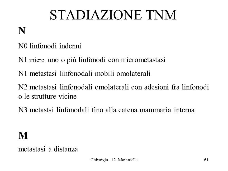 STADIAZIONE TNM N M N0 linfonodi indenni