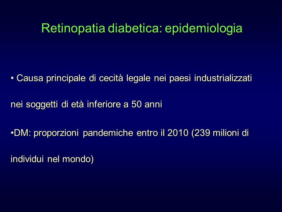 Retinopatia diabetica: epidemiologia