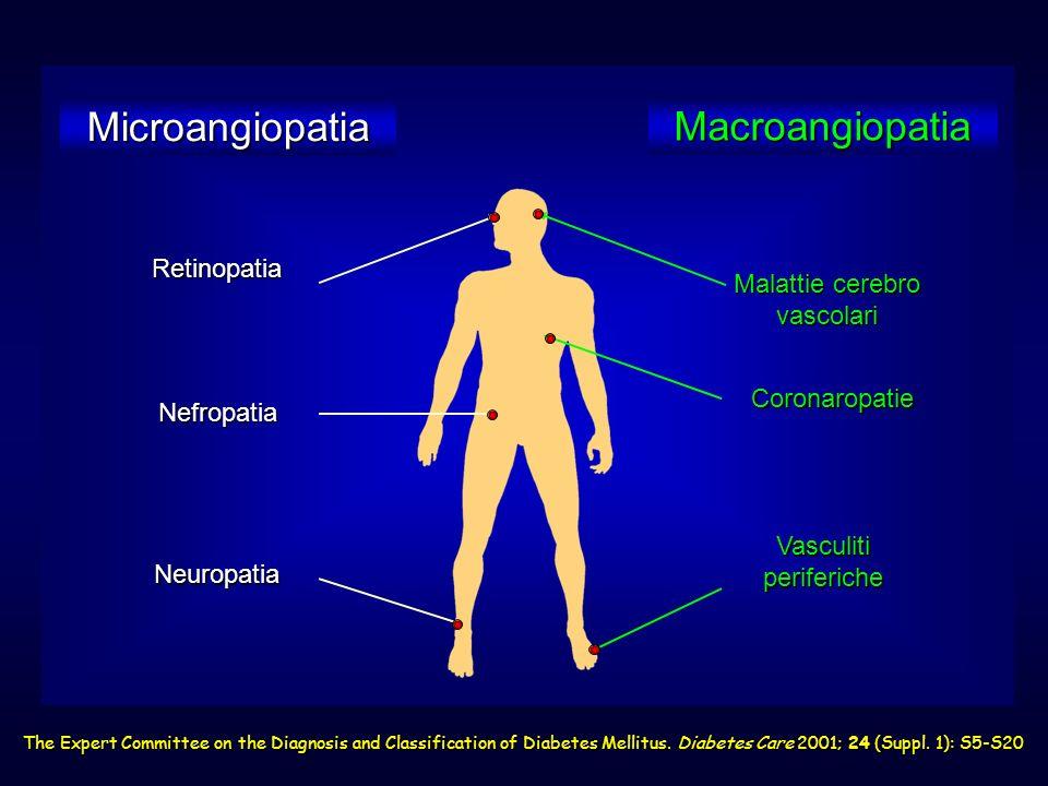 Microangiopatia Macroangiopatia Retinopatia Malattie cerebro vascolari