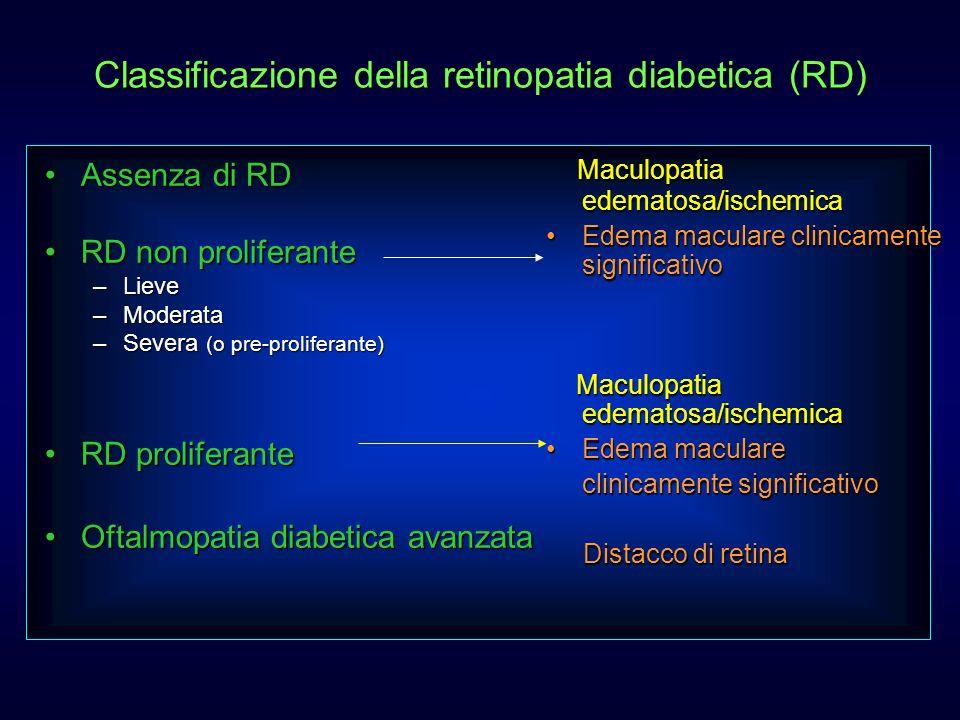 Classificazione della retinopatia diabetica (RD)