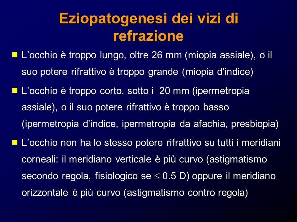 Eziopatogenesi dei vizi di refrazione