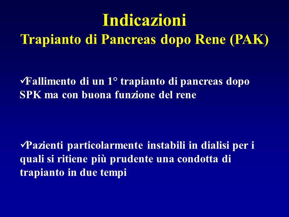 Trapianto di Pancreas dopo Rene (PAK)