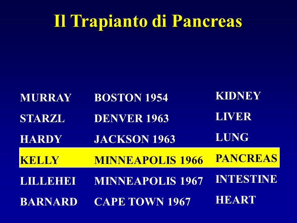 Il Trapianto di Pancreas