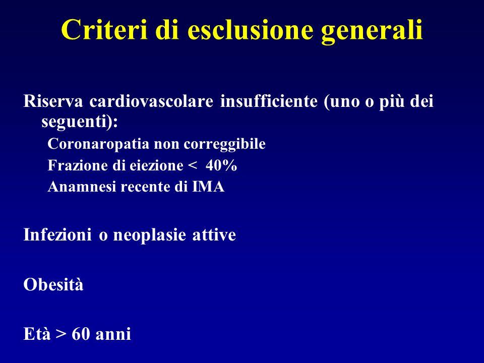 Criteri di esclusione generali