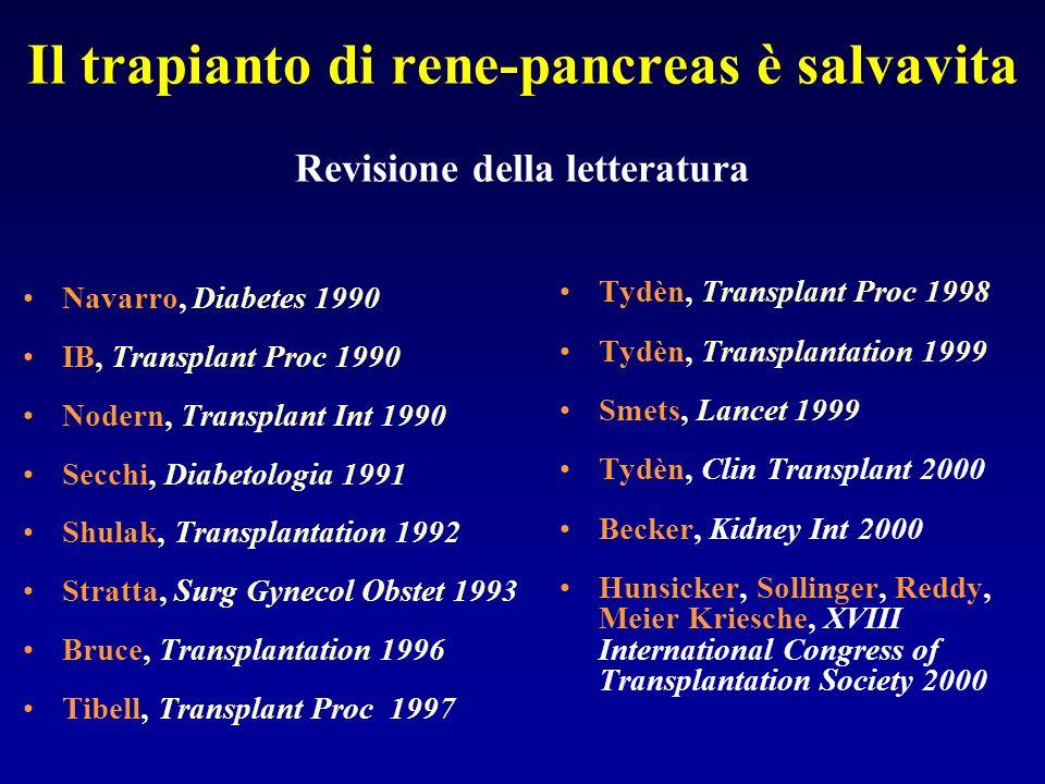 Il trapianto di rene-pancreas è salvavita Revisione della letteratura