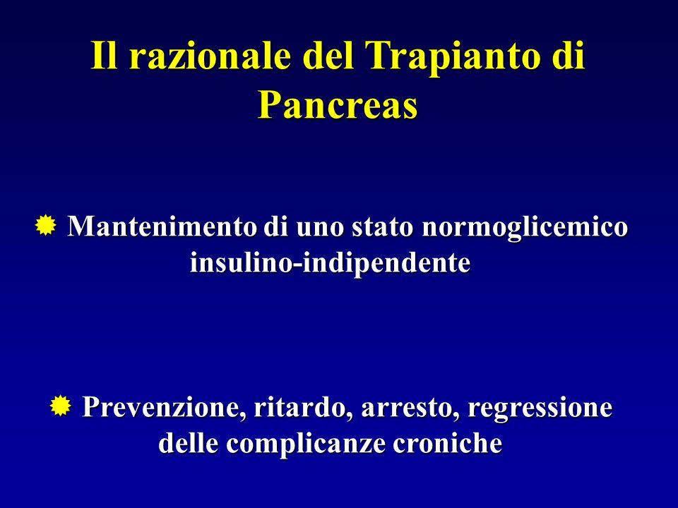 Il razionale del Trapianto di Pancreas