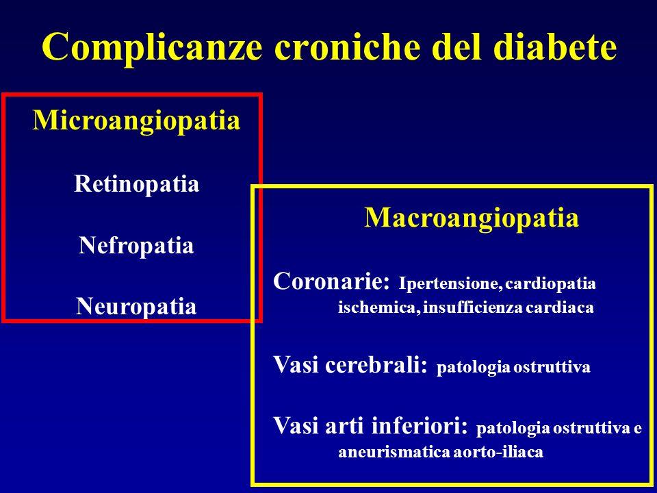 Complicanze croniche del diabete