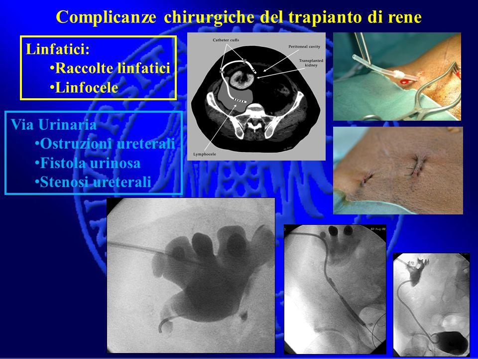 Complicanze chirurgiche del trapianto di rene