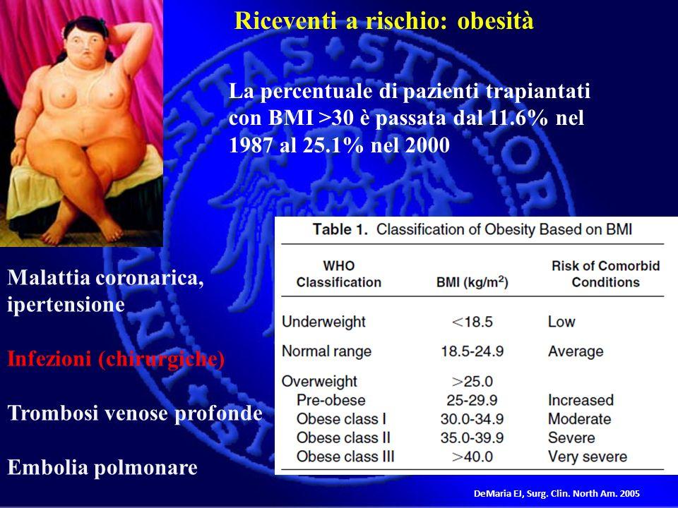 Riceventi a rischio: obesità