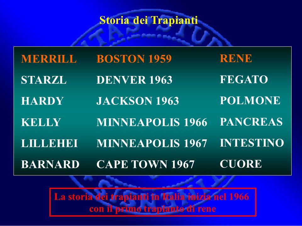 Storia dei Trapianti MERRILL BOSTON 1959 RENE STARZL DENVER 1963
