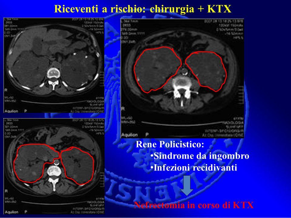 Riceventi a rischio: chirurgia + KTX