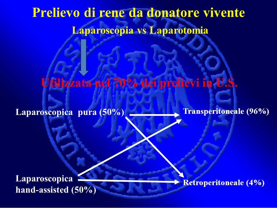 Prelievo di rene da donatore vivente Laparoscopia vs Laparotomia