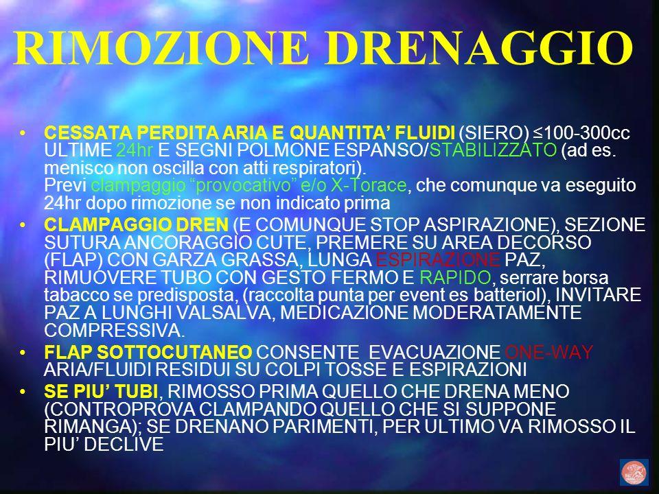 RIMOZIONE DRENAGGIO