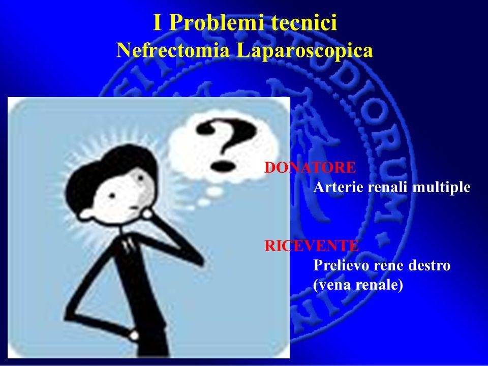 I Problemi tecnici Nefrectomia Laparoscopica
