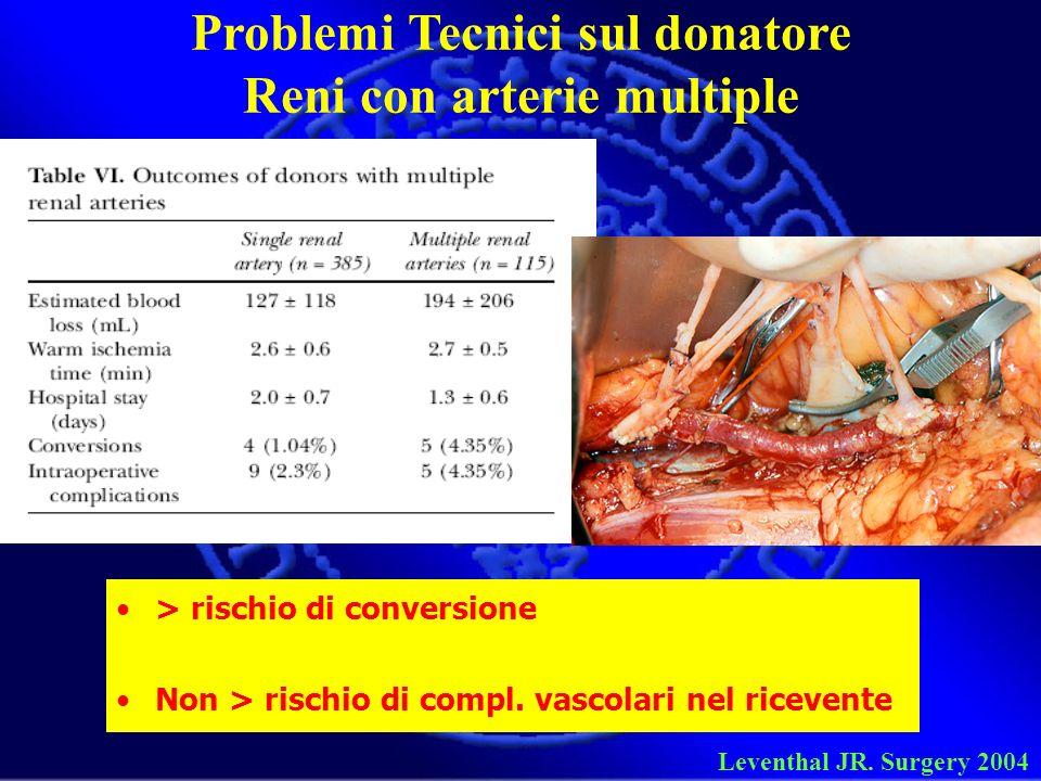 Problemi Tecnici sul donatore Reni con arterie multiple