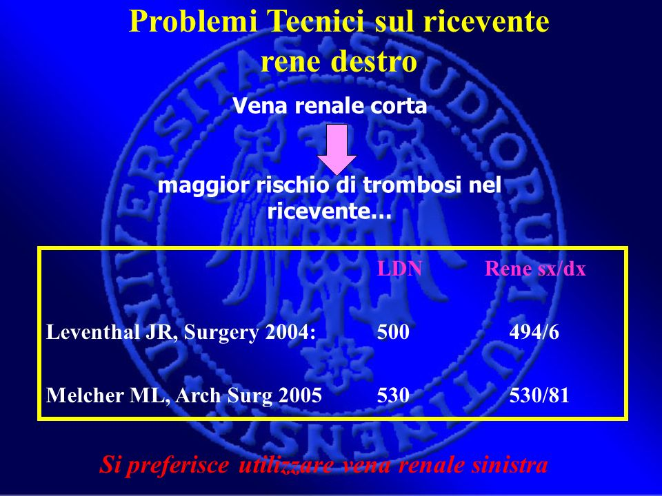Problemi Tecnici sul ricevente rene destro