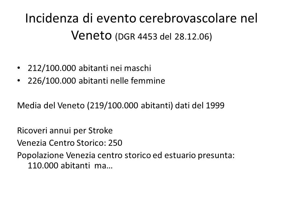Incidenza di evento cerebrovascolare nel Veneto (DGR 4453 del 28. 12