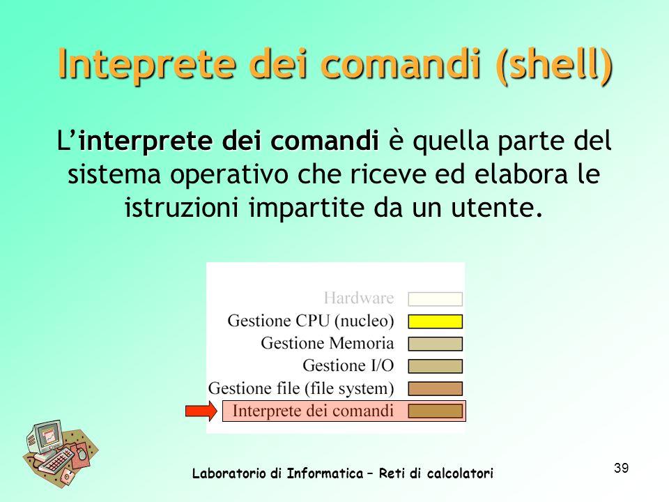 Inteprete dei comandi (shell)