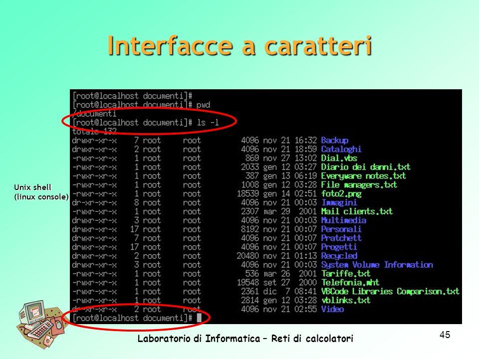 Interfacce a caratteri