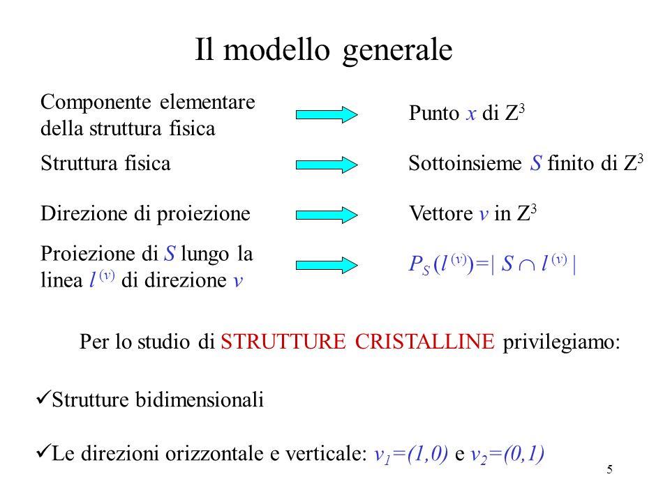 Il modello generale Componente elementare della struttura fisica