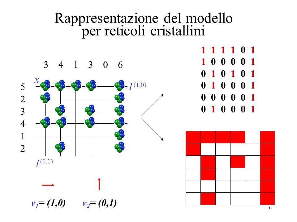Rappresentazione del modello per reticoli cristallini