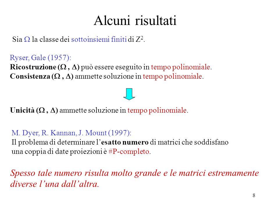 Alcuni risultatiSia  la classe dei sottoinsiemi finiti di Z2. Ryser, Gale (1957): Ricostruzione ( , ) può essere eseguito in tempo polinomiale.