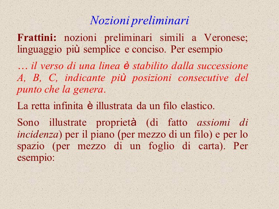 Nozioni preliminari Frattini: nozioni preliminari simili a Veronese; linguaggio più semplice e conciso. Per esempio.