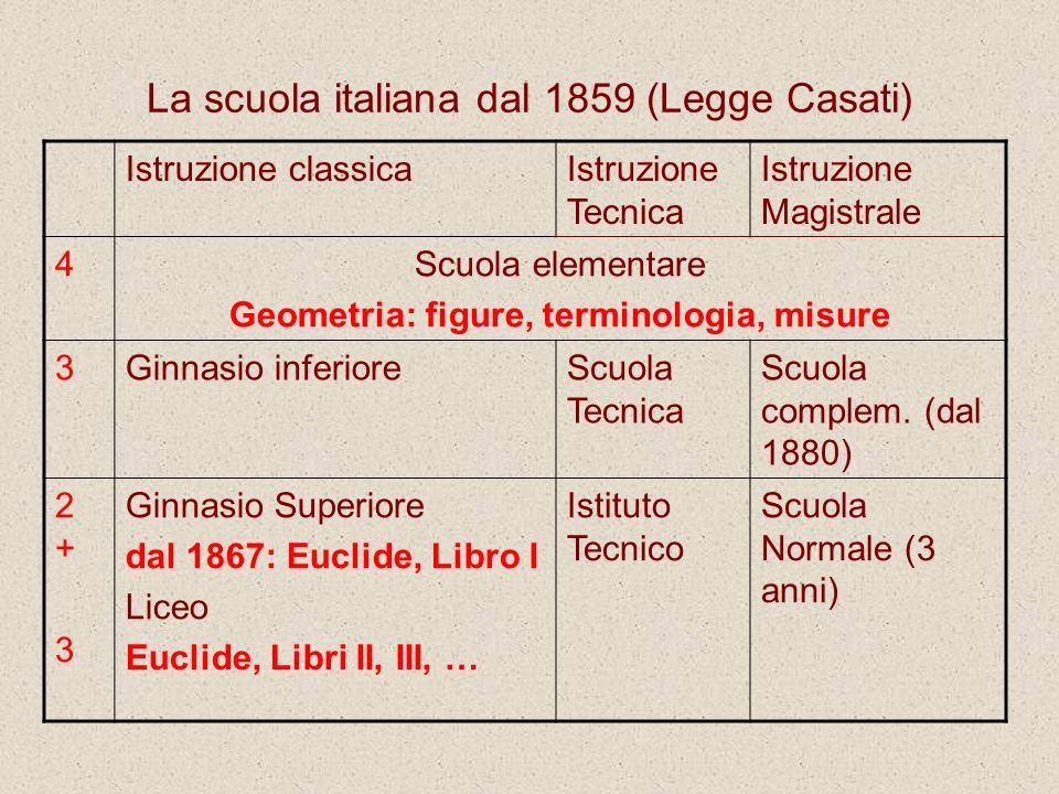 La scuola italiana dal 1859 (Legge Casati)