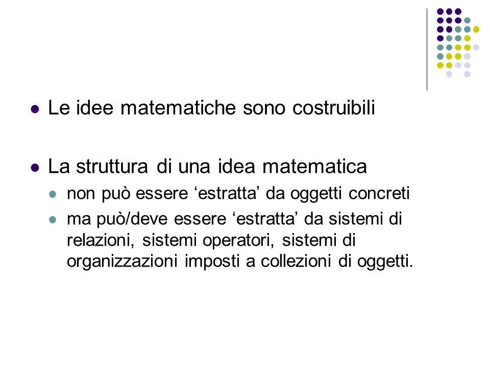 Le idee matematiche sono costruibili