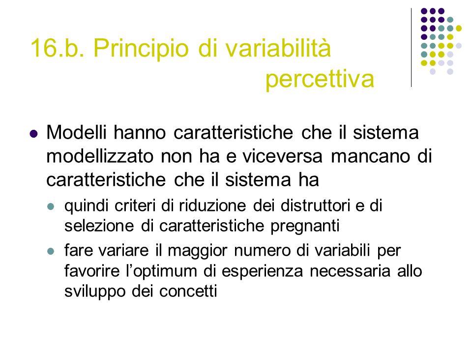 16.b. Principio di variabilità percettiva