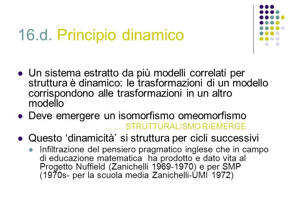 16.d. Principio dinamico