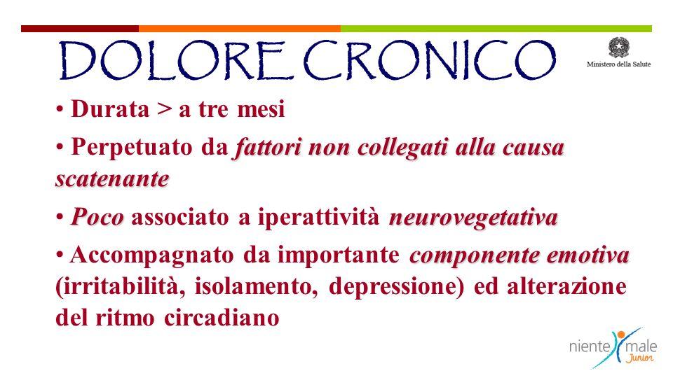 DOLORE CRONICO Durata > a tre mesi
