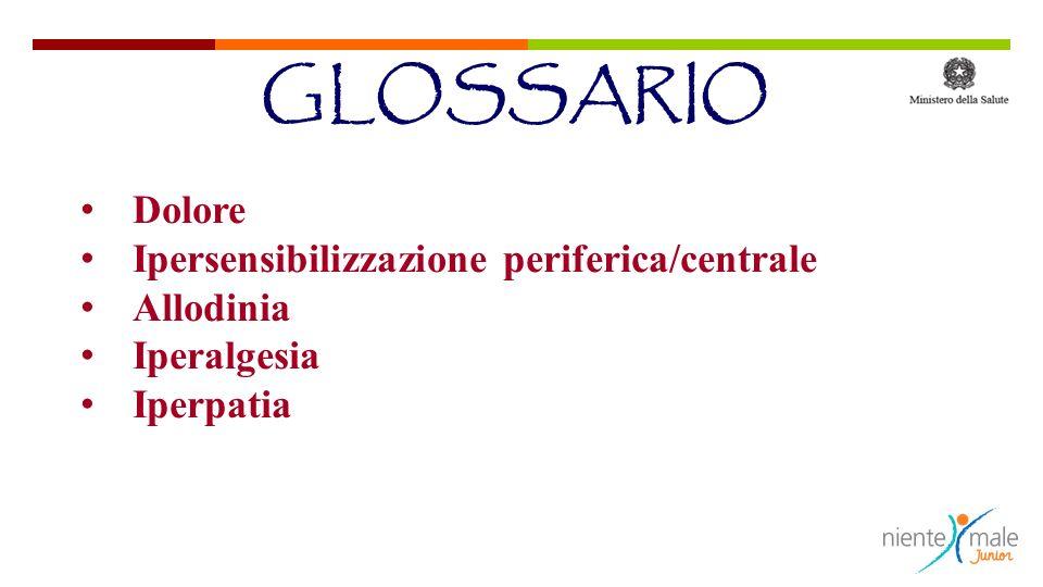 GLOSSARIO Dolore Ipersensibilizzazione periferica/centrale Allodinia