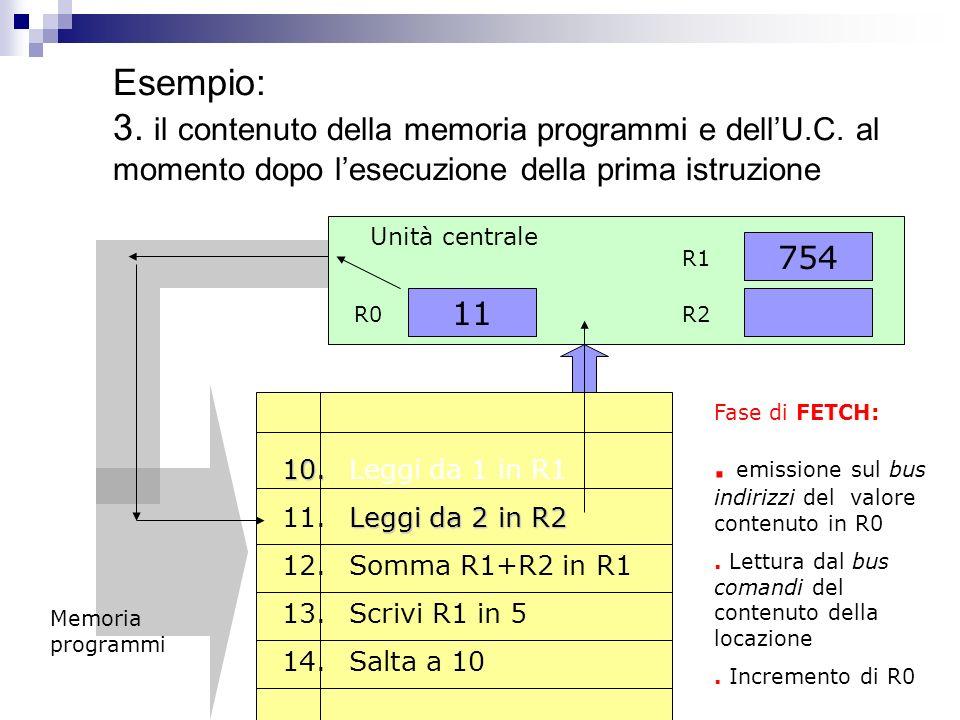 Esempio: 3. il contenuto della memoria programmi e dell'U. C