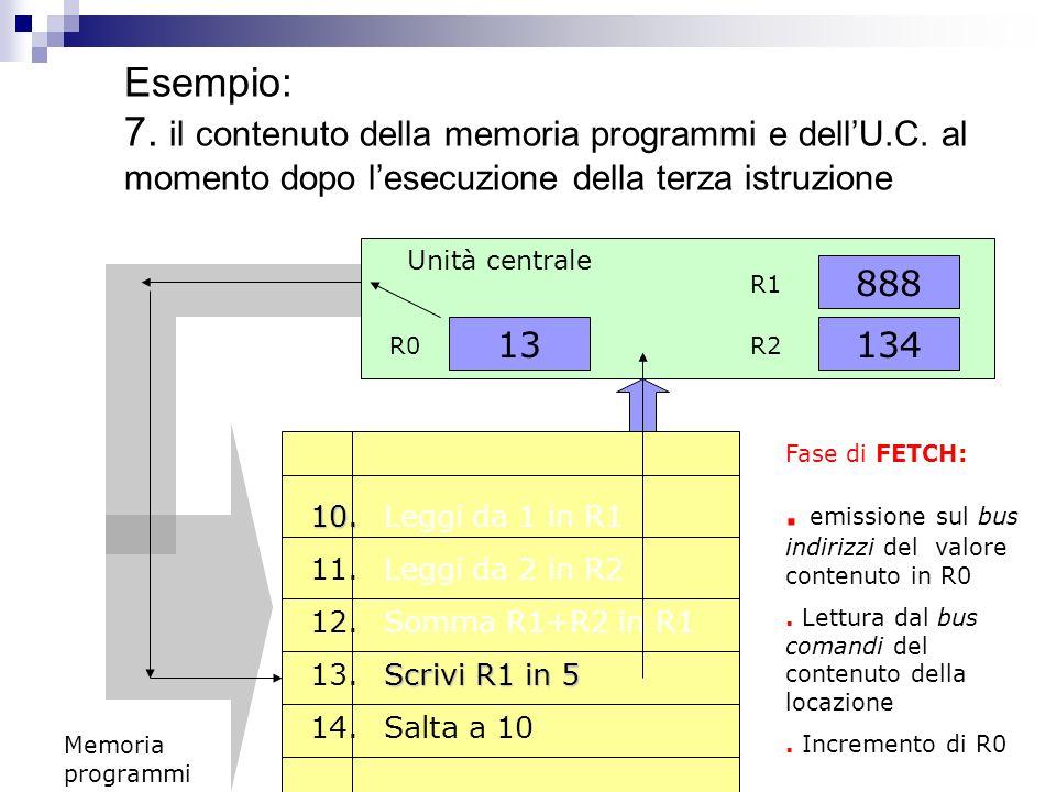 Esempio: 7. il contenuto della memoria programmi e dell'U. C
