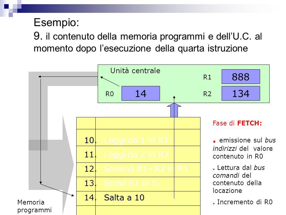 Esempio: 9. il contenuto della memoria programmi e dell'U. C